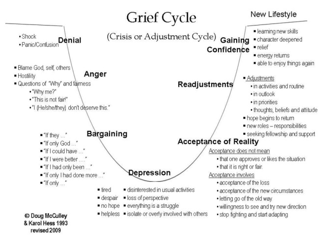 grief cycle 5